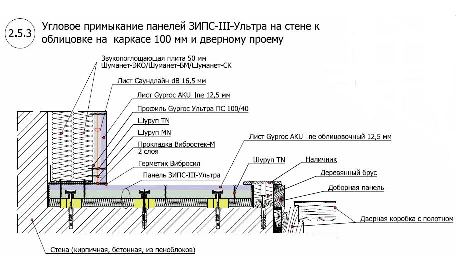 ЗИПС-III-Ультра стена1
