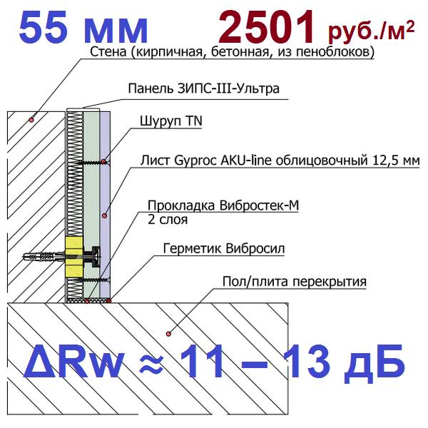 ЗИПС-III-Ультра. Бескаркасная система звукоизоляции стен (55 мм)