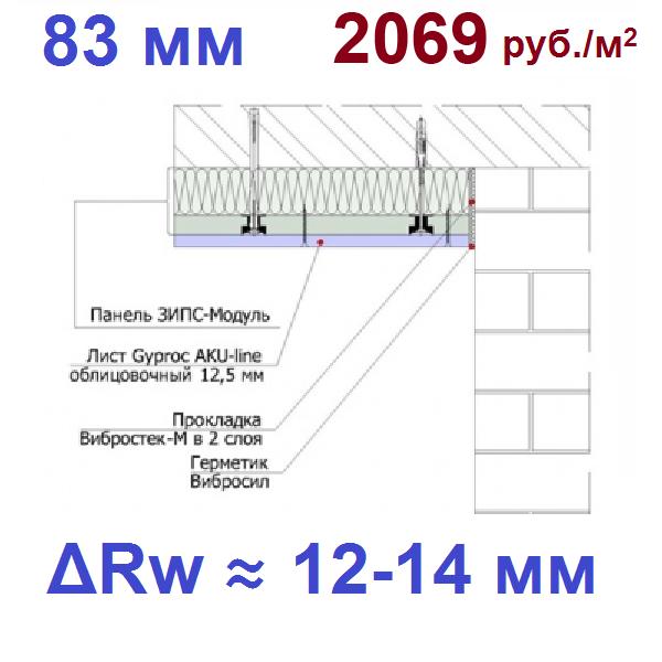 ЗИПС-Модуль. Бескаркасная система звукоизоляции потолка (83 мм)