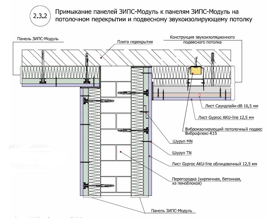 ЗИПС-Модуль стена2