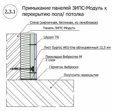 ЗИПС-Модуль стена3