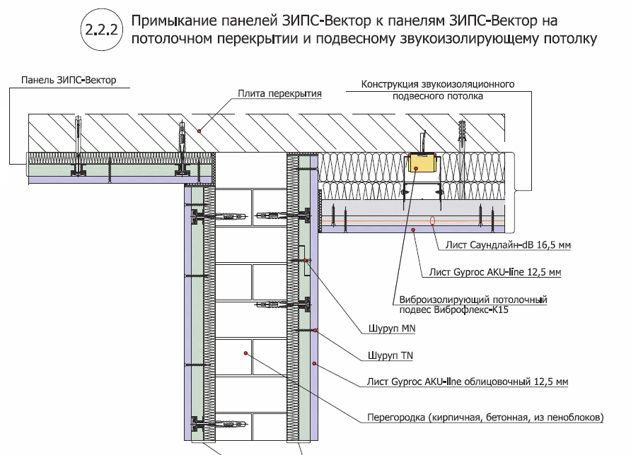 ЗИПС-Вектор стена1