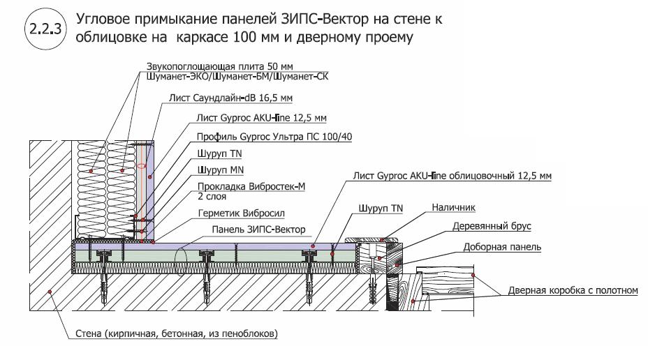 ЗИПС-Вектор стена2