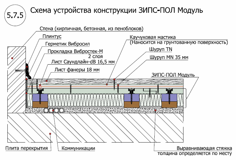ЗИПС пол Модуль1