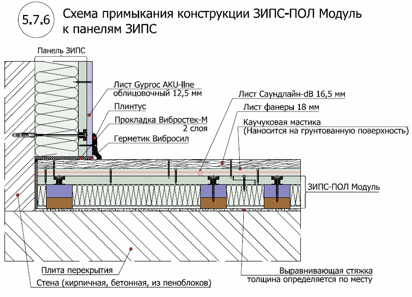 ЗИПС пол Модуль2
