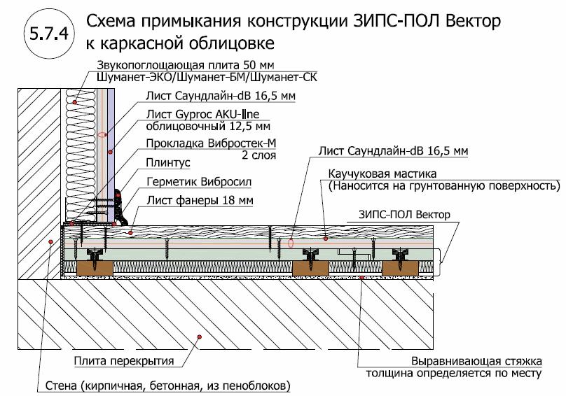 ЗИПС пол Вектор4