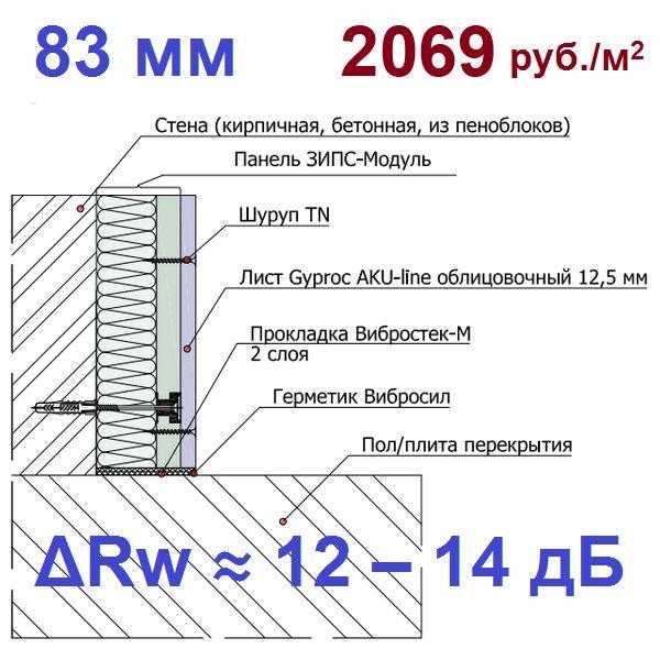 zips-83
