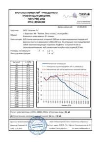 Isp_Akufleks-4