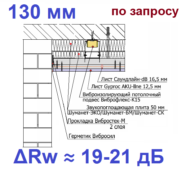 Звукоизоляция потолка на виброподвесах Виброфлекс-К15 (130 мм)