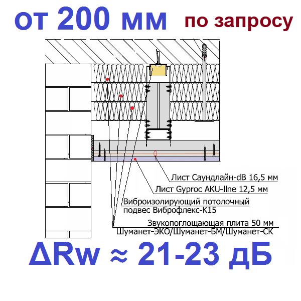Звукоизоляция потолка на виброподвесах Виброфлекс-К15 (от 200 мм)
