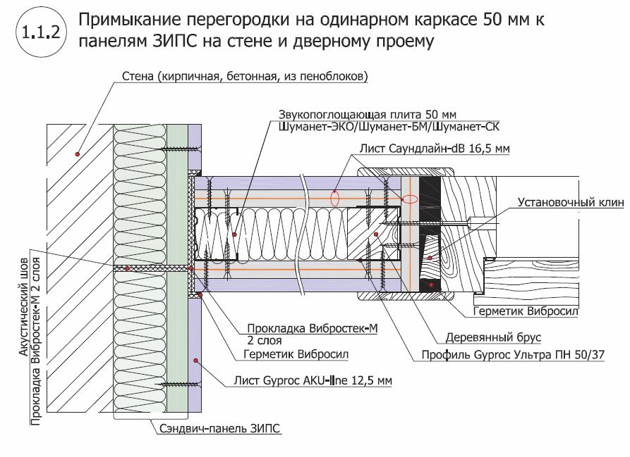 Перегородка на одинарном каркасе 50 мм 2