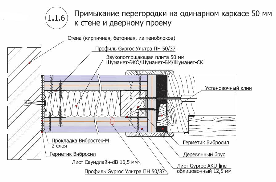 Перегородка на одинарном каркасе 50 мм 6
