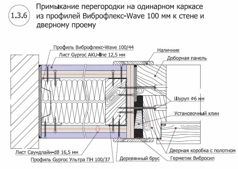 Перегородка на одинарном каркасе из профиля Виброфлекс-WAVE100  мм 6