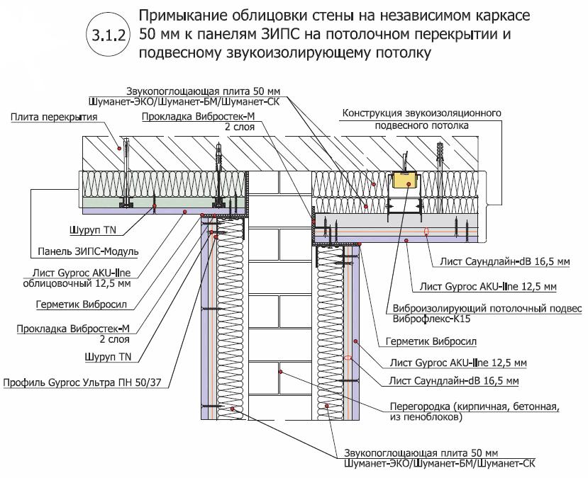 Стена на независимом каркасе 50 мм 2