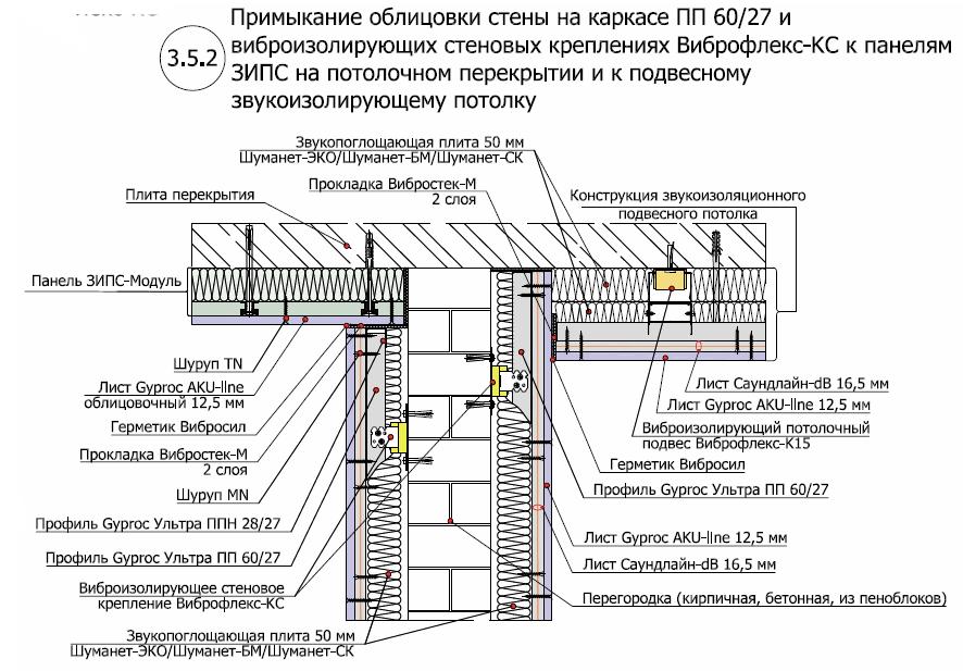 Стена на подвесах Виброфлекс КС 2
