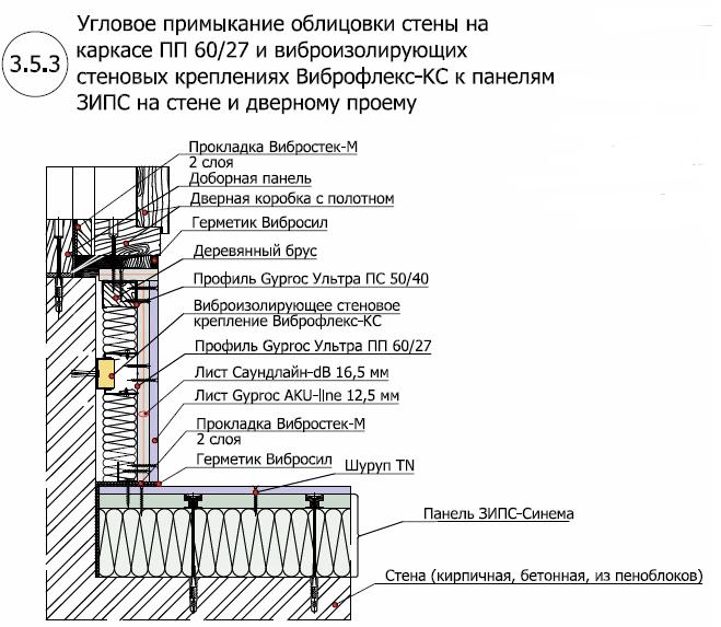 Стена на подвесах Виброфлекс КС 3