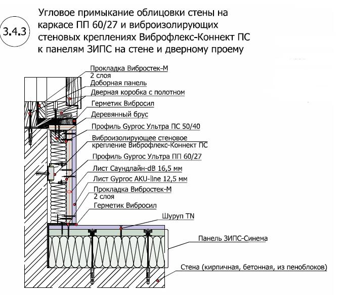 Стена на подвесах Виброфлекс-Коннект ПС 3
