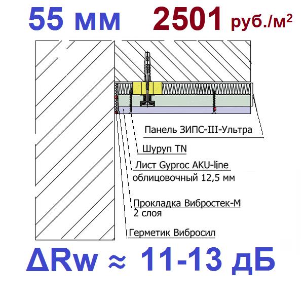 ЗИПС-III-Ультра. Бескаркасная система звукоизоляции потолка (55 мм)