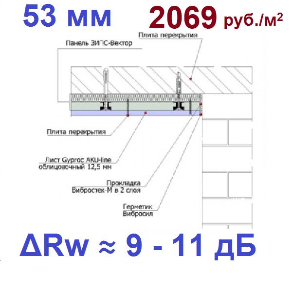 ЗИПС-Вектор. Бескаркасная система звукоизоляции потолка (53 мм)
