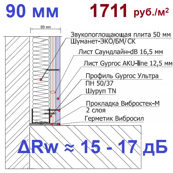 Система звукоизоляции стен на независимом каркасе из профиля 50/40 (90 мм)