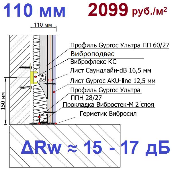Новосибирск купить шумоизоляция