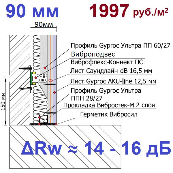 Система звукоизоляции стен на виброподвесах Виброфлекс-коннект-ПС (90 мм)