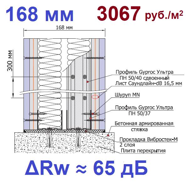 Материал для теплоизоляции наружных трубопроводов
