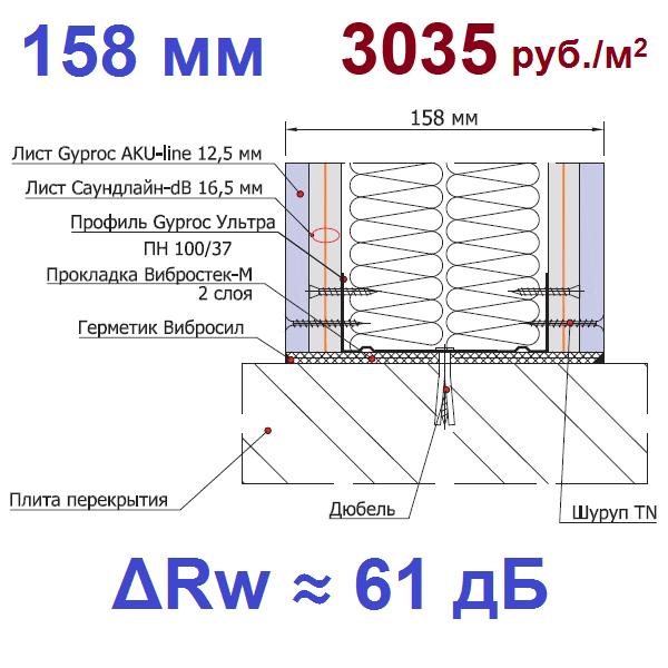Звукоизоляционная каркасная перегородка на каркасе 100 мм