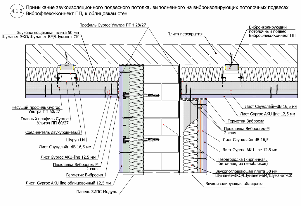 Звукоизоляция потолка на виброподвесах Виброфлекс-Коннект ПП (115 мм) 2