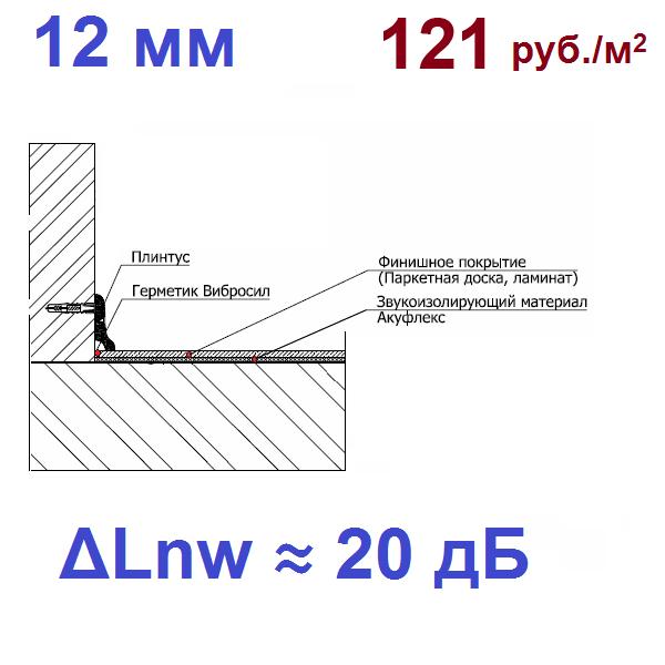 Система звукоизоляции пола под ламинат материалом Акуфлекс